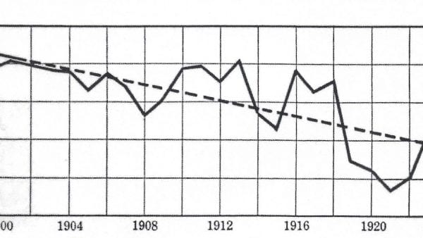 Safety and Production Does safety increase or decrease with an increase in production? This huge, two year (1925-1926) study (published in 1928) looks at this relationship. It uncovers that success for both derived from high level management involvement.